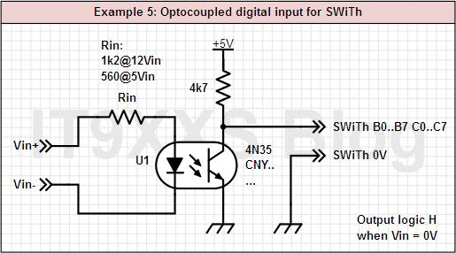 Optocoupled digital input